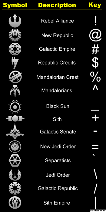 SF Distant Galaxy Symbols Revised Key Chart